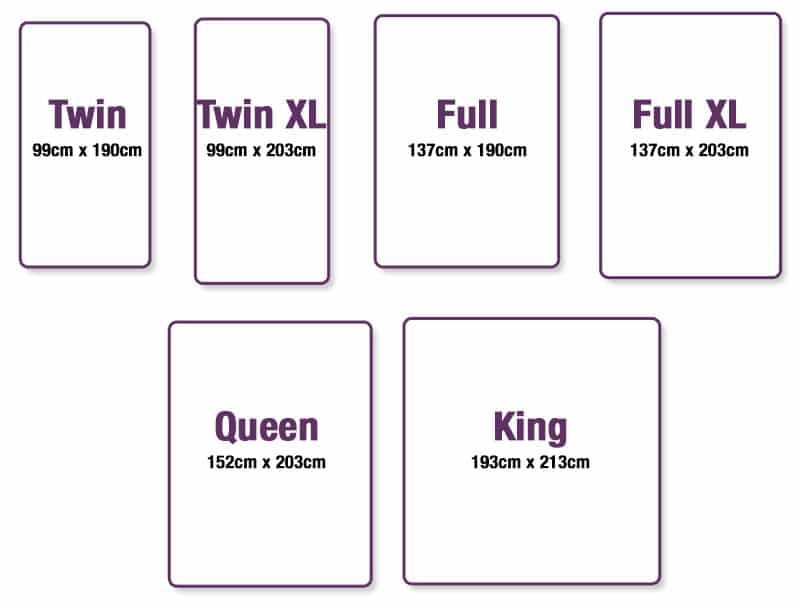 Bed Sizes Twin Queen King